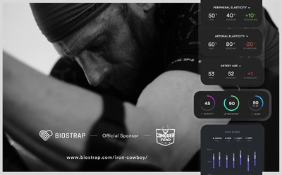 Biostrap Has Been Selected As The Remote Monitoring Partner For The Iron Cowboy's World Record Breaking Feat Of Completing 100 Ironman Triathlons In 100 Days WeeklyReviewer