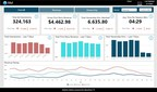 Wavefront TV Announces the Launch of Relative Motion™, the Industry's First Business Intelligence and Analytics Platform Purpose-Built for Connected TV Publishers