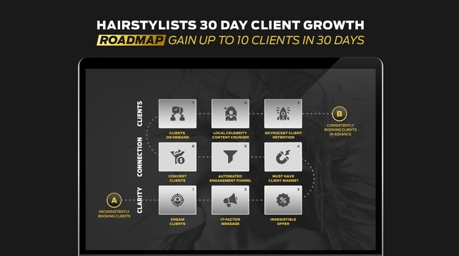 Grow Hair Clients Launches to Help Hairstylists and Salon Owners Grow Their Client Base and Increase Sales