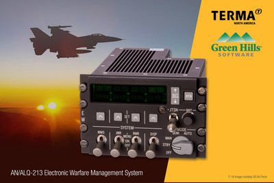 The AN/ALQ-213 Electronic Warfare Management System