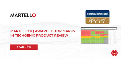 Martello iQ Wins Top Marks in TechGenix Product Review (CNW Group/Martello Technologies Group)