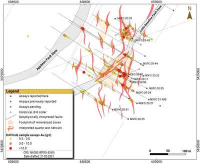 Figure 2: Interpreted faults, veining and assay results at Lotto (CNW Group/New Found Gold Corp.)
