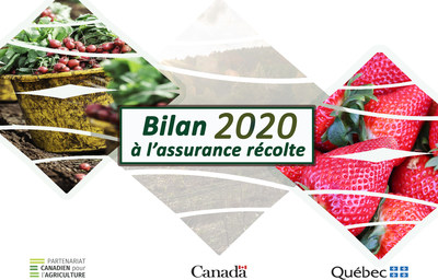 La Financière agricole du Québec dresse le bilan 2020 des cultures à l'échelle du Québec et fait le point sur les résultats des interventions du Programme d'assurance récolte. (Groupe CNW/La Financière agricole du Québec)