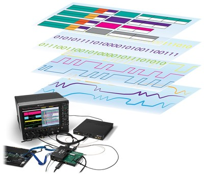 CrossSync™ PHY, Industry-First Capability to Analyze PCI Express® Across Physical and Protocol Layers