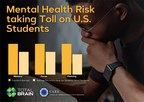 High Prevalence of Mental Health Risk Amid COVID Pandemic Taking...