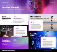 """埃森哲《2021年技术展望》称,随着数字鸿沟在全球大流行后不断扩大,""""变革大师""""将定义未来"""
