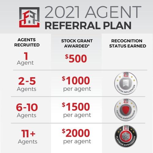 Fathom 2021 Agent Referral Plan
