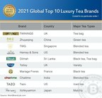 """Zhuyeqing The Epitome of Chinese Green Tea Ranks High in the """"2021 Global Top 10 Luxury Tea Brands"""""""