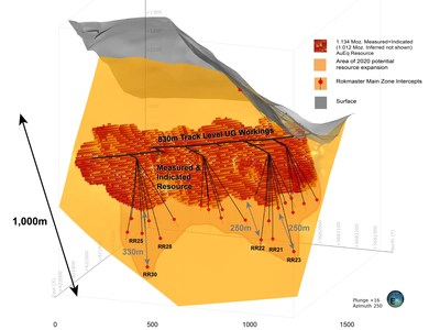 Main Zone Block Model (CNW Group/Rokmaster Resources Corp.)