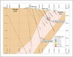 MAS Gold宣布2021年Greywacke湖钻井的第一批成果
