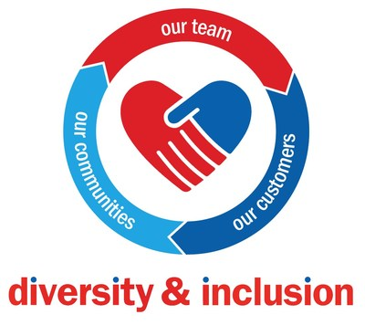 Meijer Diversity & Inclusion Logo