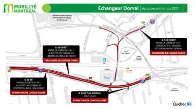 Rappel : échangeur Dorval, autoroutes 20 et 520 (Groupe CNW/Ministère des Transports)