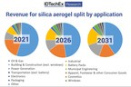 IDTechEx Explores 3 Key Growth Drivers for the Aerogel Market