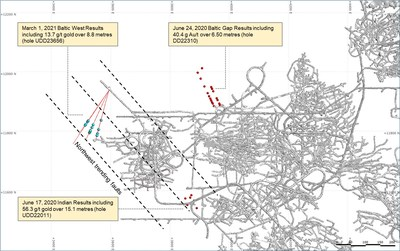 Figure 2: Baltic Western Extension Drilling Location (Plan View) (CNW Group/Superior Gold)