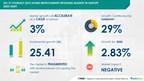 DIY home Improvement Retailing Market in Europe 2020-2024: Featuring Key Vendors - BAUHAUS AG, BAUVISTA GmbH & Co. KG, EUROBAUSTOFF Handelsgesellschaft mbH & Co. KG, and Others