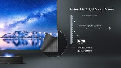 Um exemplo simples de como funciona a TV a laser.