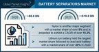 Battery Separators Market is Expected to Garner $19.8 Billion by 2027, Says Global Market Insights Inc.