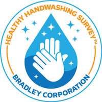 The annual Healthy Handwashing Survey from Bradley Corp. queried 1,050 American adults Jan. 11-13, 2021, about their handwashing habits, concerns about the coronavirus and flu and their use of public restrooms. Participants were from around the country and were evenly split between men and women. (PRNewsfoto/Bradley Corporation)