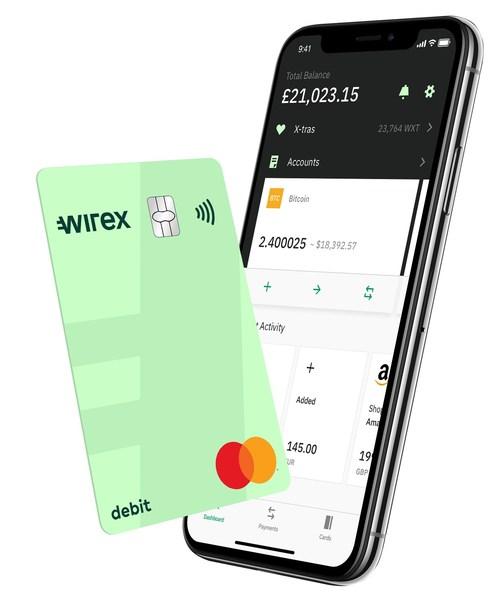 wirex bitcoin