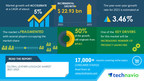 Nearly $ 23 Billion Growth in Global Leather Luggage Market 2021-2025 | Featuring Major Vendors Including Hidesign and Kering SA among others | Technavio