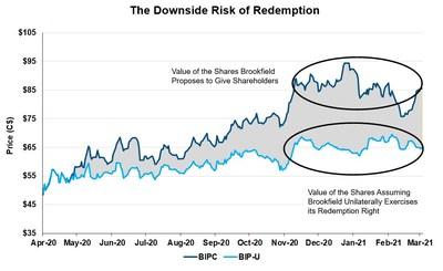 Downside Risk (CNW Group/Inter Pipeline Ltd.)