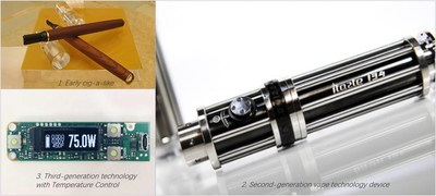 The 1st to 3rd generation ecigarette