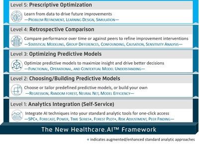 Health Catalyst is a leading provider of data and analytics technology and services to healthcare organizations committed to being the catalyst for massive, measurable, data-informed healthcare improvement.