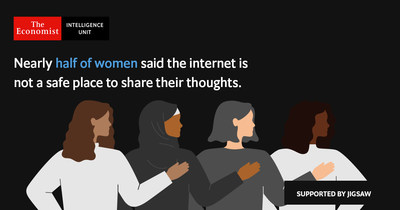 85% of women have witnessed harassment and online violence, finds new research from The Economist Intelligence Unit WeeklyReviewer