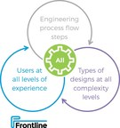 Frontline's new PCB process planning solution accelerates time to ...
