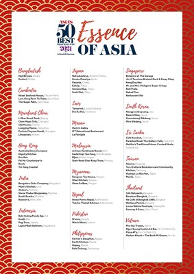 To support the recovery of the hospitality sector, Asia's 50 Best Restaurants announces 'Essence of Asia', an unranked collection of restaurants that represents the spirit of Asian gastronomy. The collection comprises establishments in 49 cities across 20 countries and territories, stretching from Pakistan across to Japan. Integral to Asia's culinary ecosystem, these restaurants honour culinary traditions, reinvent indigenous cuisines and revive centuries-old recipes, all while playing a key role within their communities. (PRNewsfoto/Asia's 50 Best Restaurants)