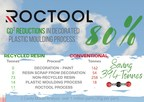 Rosti to offer major CO2 reductions with introduction of Roctool technology in manufacturing processes