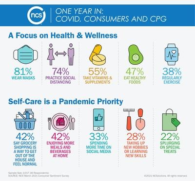 A Focus on Health & Wellness
