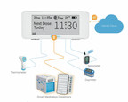Vaica to offer a 'Long Covid' Remote Patient Management Kit...