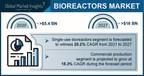 Bioreactor Market Revenue to Cross USD 16 Bn by 2027: Global Market Insights Inc.