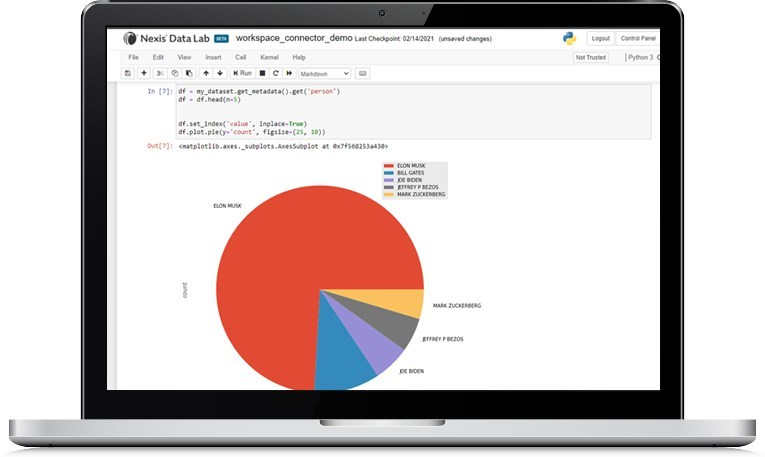 With Nexis Data Lab, users can perform data discovery, analysis and visualization to surface precise answers to their specific research questions—all within a secure, cloud-based environment.