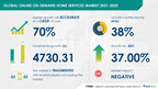 Online On-Demand Home Services Market to grow by $ 4,730 Billion during 2021-2025   Insights on COVID-19 Impact Analysis, Key Drivers, Trends, and Products Offered by Major Vendors   Technavio