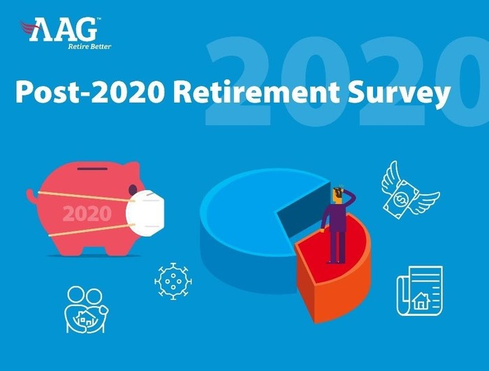 Post-2020 Retirement Survey by American Advisors Group (AAG)