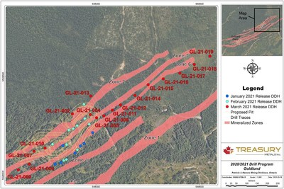 Figure 2: Goldlund 2020/2021 Phase 1 Drill Collar Locations, North East pit Location (CNW Group/Treasury Metals Inc.)