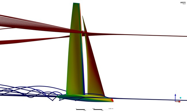 Fluid simulation results from Ansys are used to capture the boat behaviors for the team's simulator.