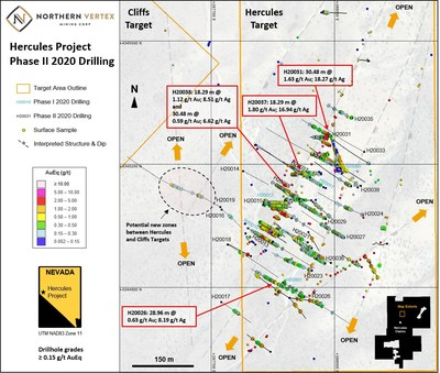 Figure 1. Plan view of Hercules target drilling. (CNW Group/Northern Vertex Mining Corp.)