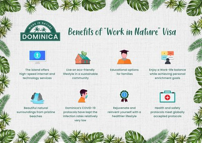 Dominica's newly launched Work in Nature visa offers a wide range of benefits including a healthy work-life balance in a nation that has globally accepted health and safety protocols.