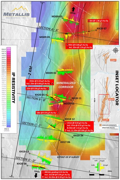 Figure 1: Plan view map of the mineralized corridor, coincident with IP Resistivity anomalies. (CNW Group/Metallis Resources Inc.)