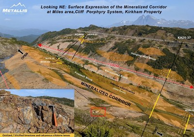 Figure 2: Northeast view of the surface geology and orientation of the mineralized corridor at Miles. (CNW Group/Metallis Resources Inc.)