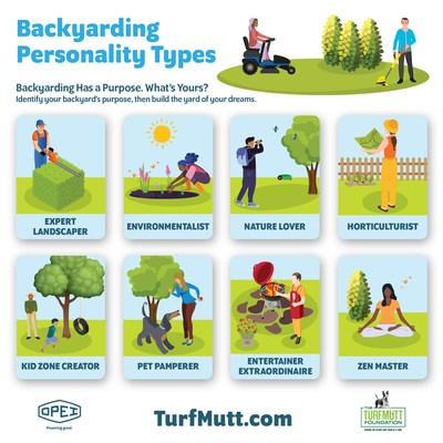 Backyarding – the trend to use the backyard for everything from tele-working and working out to relaxing and recreating – has a different purpose for each of us. Identifying your backyard's role in your family's health and happiness is the key to cultivating a purposeful outdoor space that is customized to your needs. Here are just a few of the backyarding personality types. Which one(s) are you?