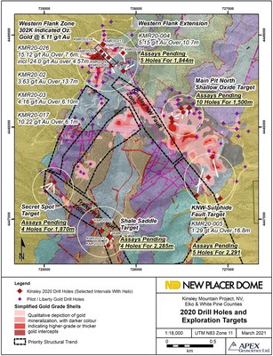 Figure 2. Kinsley Mountain Gold Project 2020 Drill Holes and Pending Status (CNW Group/Nevada Sunrise Gold Corporation)