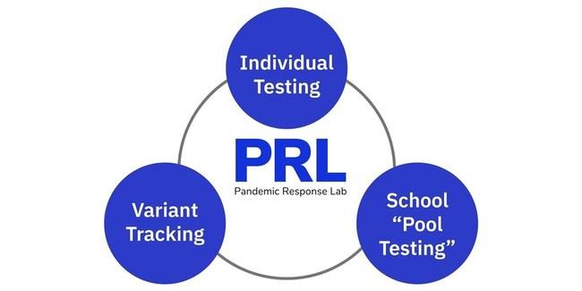 (PRNewsfoto/Pandemic Response Lab)