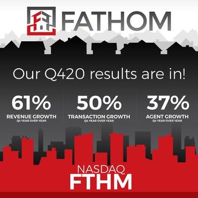 Fathom Holdings Q420 Highlights