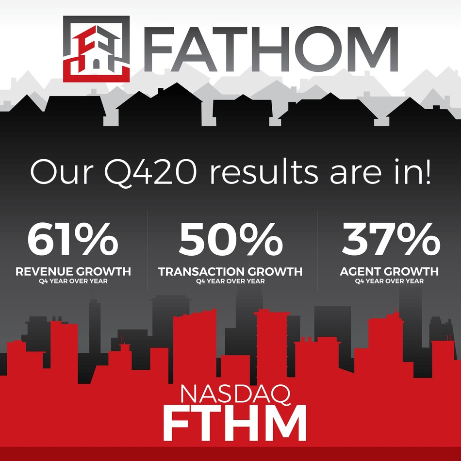 Fathom Holdings Q420 Highlights