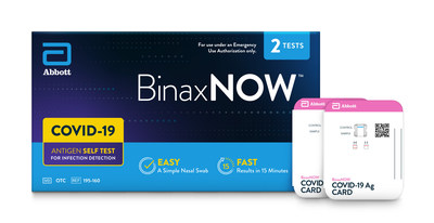 Abbott Binaxnow™Covid-19自检可以在主要的美国零售商处于柜台上方购买,不需要处方。(Prnewsfoto / Abbott)