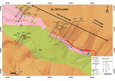 Figure 2: El Orito Drill Hole Locations (CNW Group/GoGold Resources Inc.)